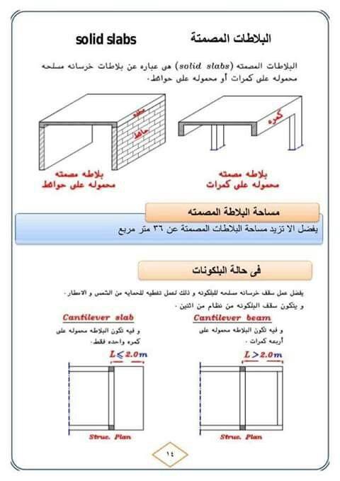 Pin By Ahmed Elgendy On Construction Civil Egineering Civilization Sls Construction
