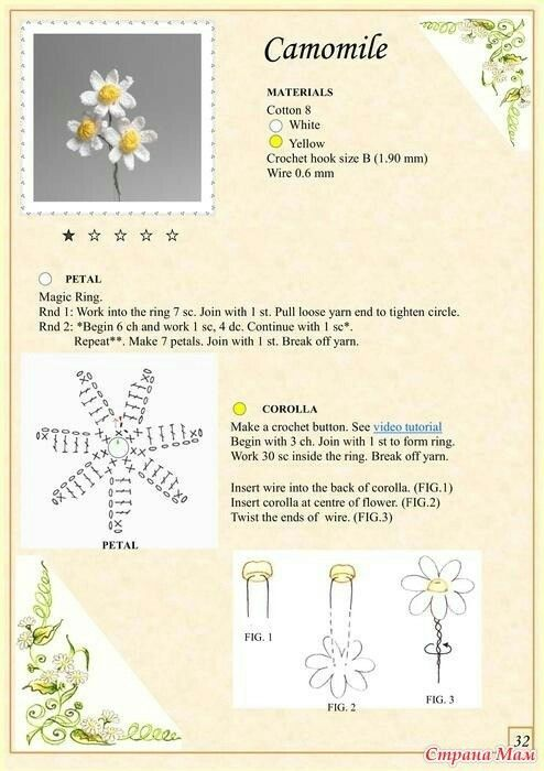 Crochet Flower Diagrams | flores de ganchillo | Pinterest | Flores ...