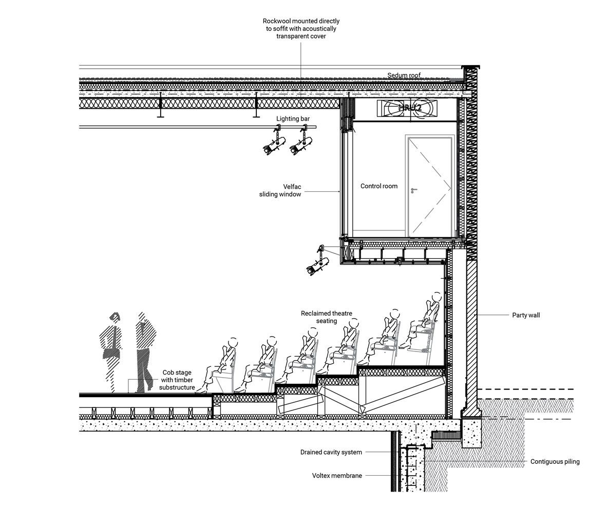 Image Result For Theatre Seating Detail Section