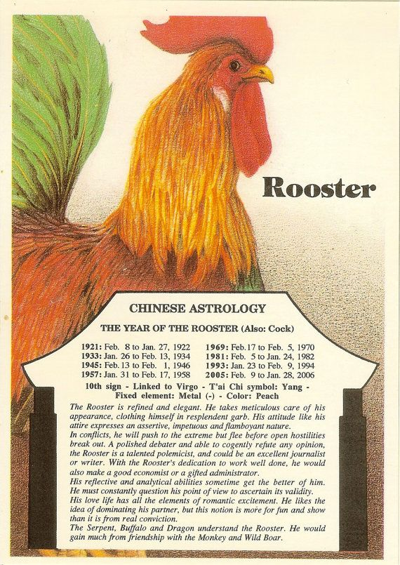 Zodiac Unlimited Chinese astrology postcard: Rooster