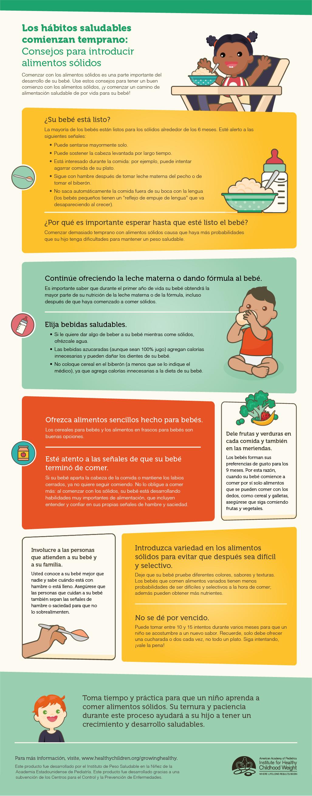 Grafico Consejos Para Introducir Alimentos Solidos En La Dieta Del Bebe Healthy Habits Healthy Starting Solid Foods