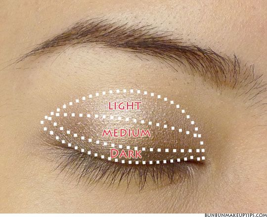 Eyeshadow Tutorials for Asian Eyes - Horizontal Gradient Method [good starting point for those with monolids to learn how to put on eyeshadow. it's really about the horizontal gradient method/layering method.]