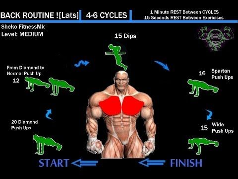 bodyweight chest workout calisthenics routine  youtube