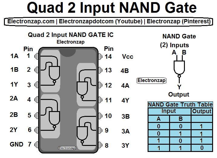 quad 2 input nand gate diagram some integrated circuits are