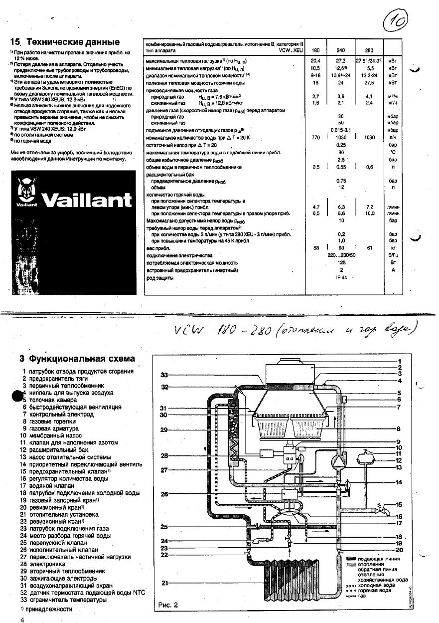 Монтаж и эксплуатация газовых котлов бош 6000.