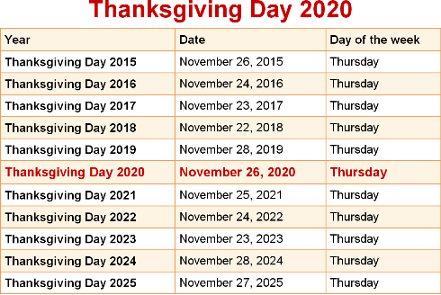 Thanksgiving Images And Quotes 2020 In 2020 Thanksgiving Images Happy Thanksgiving Day Holy Week