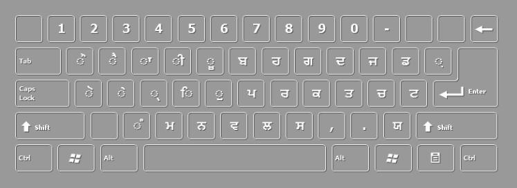 Download Raavi Font for PC - Punjabi Raavi Font Download for