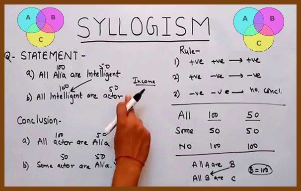 syllogism questions and answers pdf for bank po | IBPS