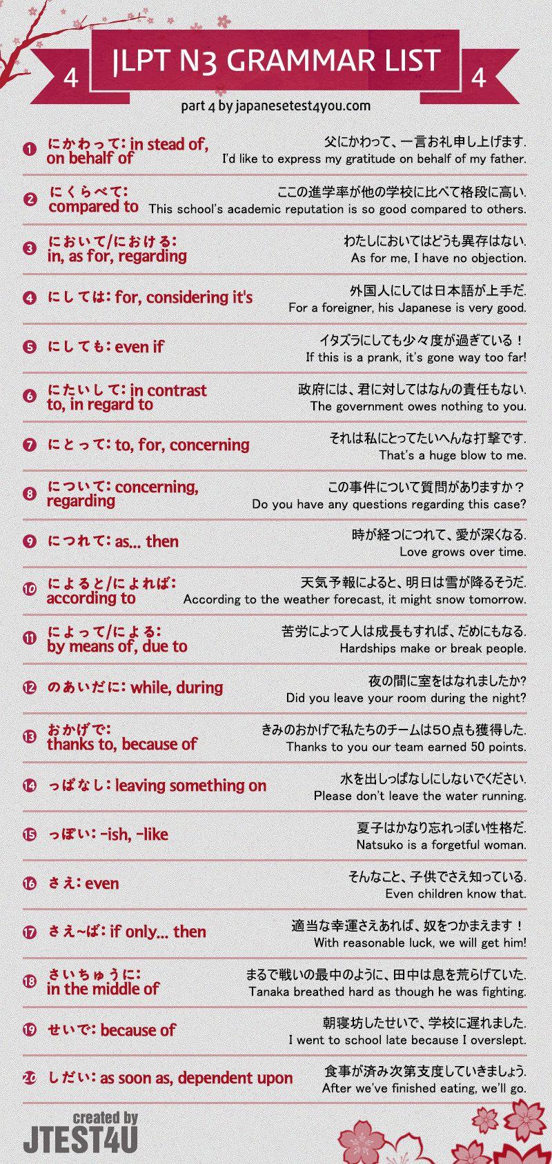 Japanese tests for you, JLPT N3 grammar list part 4 Source