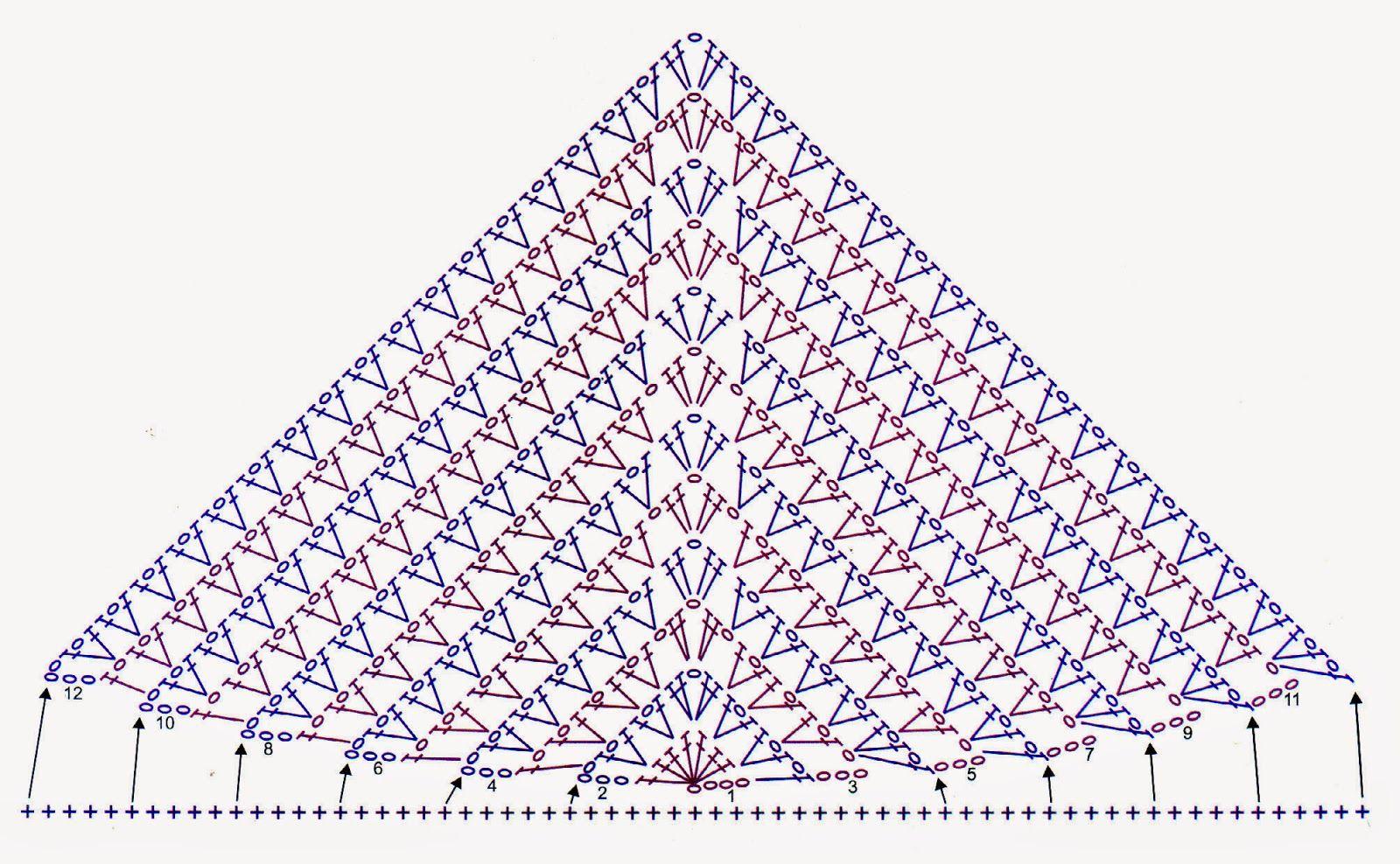 tejidos artesanales en crochet: pañuelo triangular tejido al crochet ...