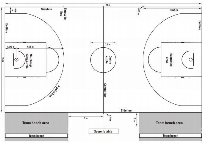 Fiba Playing Court Dimensions Basketball Court Measurements Basketball Court Basketball Court Size