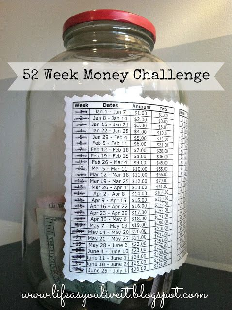 LIFE AS YOU LIVE IT: 52 Week Money Challenge. Another use for my pickle jars I have been saving.