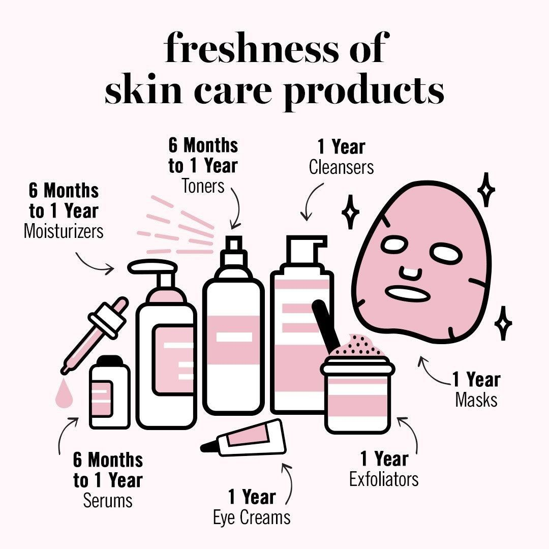 Take care of  yourself. ❤ Don't use old skincare products! 🤢 . . . . . #tiptuesday