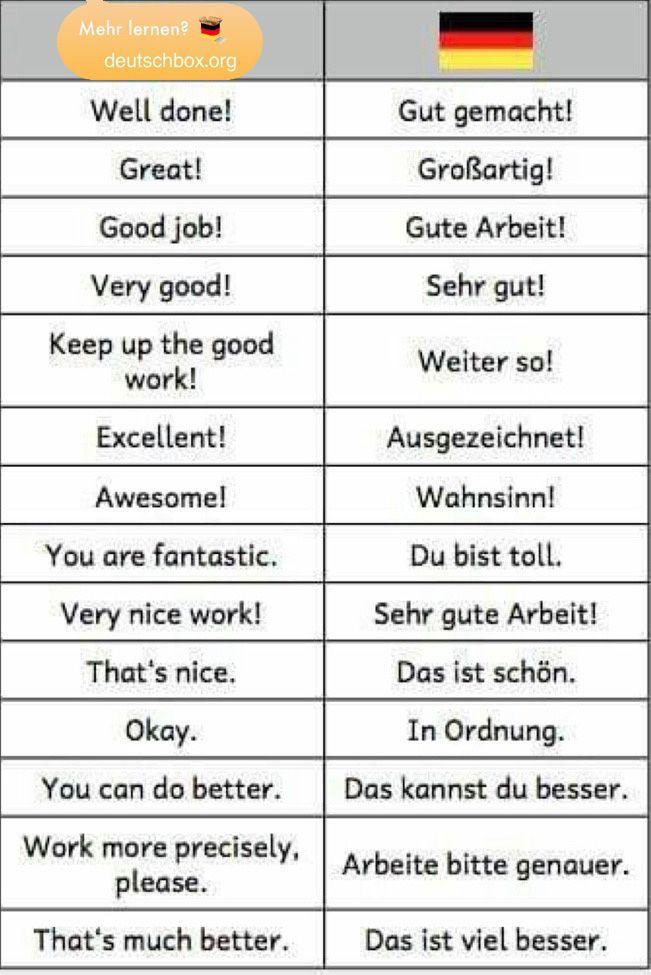 Fremdsprachen akzentfrei sprechen!? Geht das …
