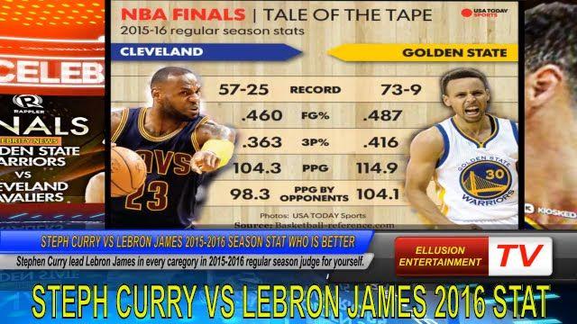 Steph Curry vs LeBron James Season 2015