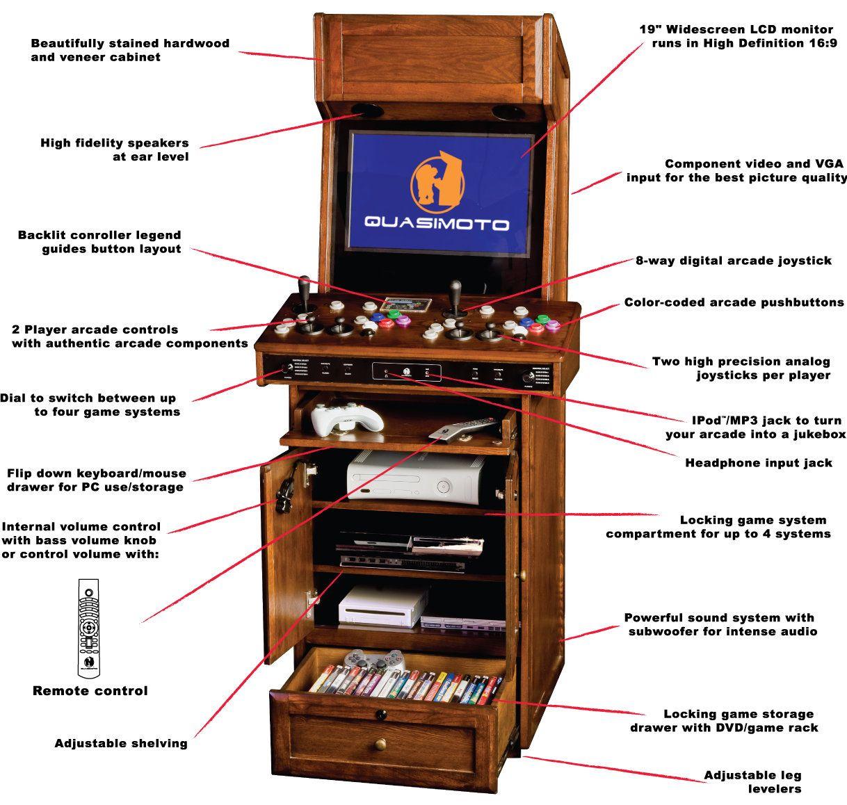 quasimoto arcade cab Diy arcade Arcade, Arcade room