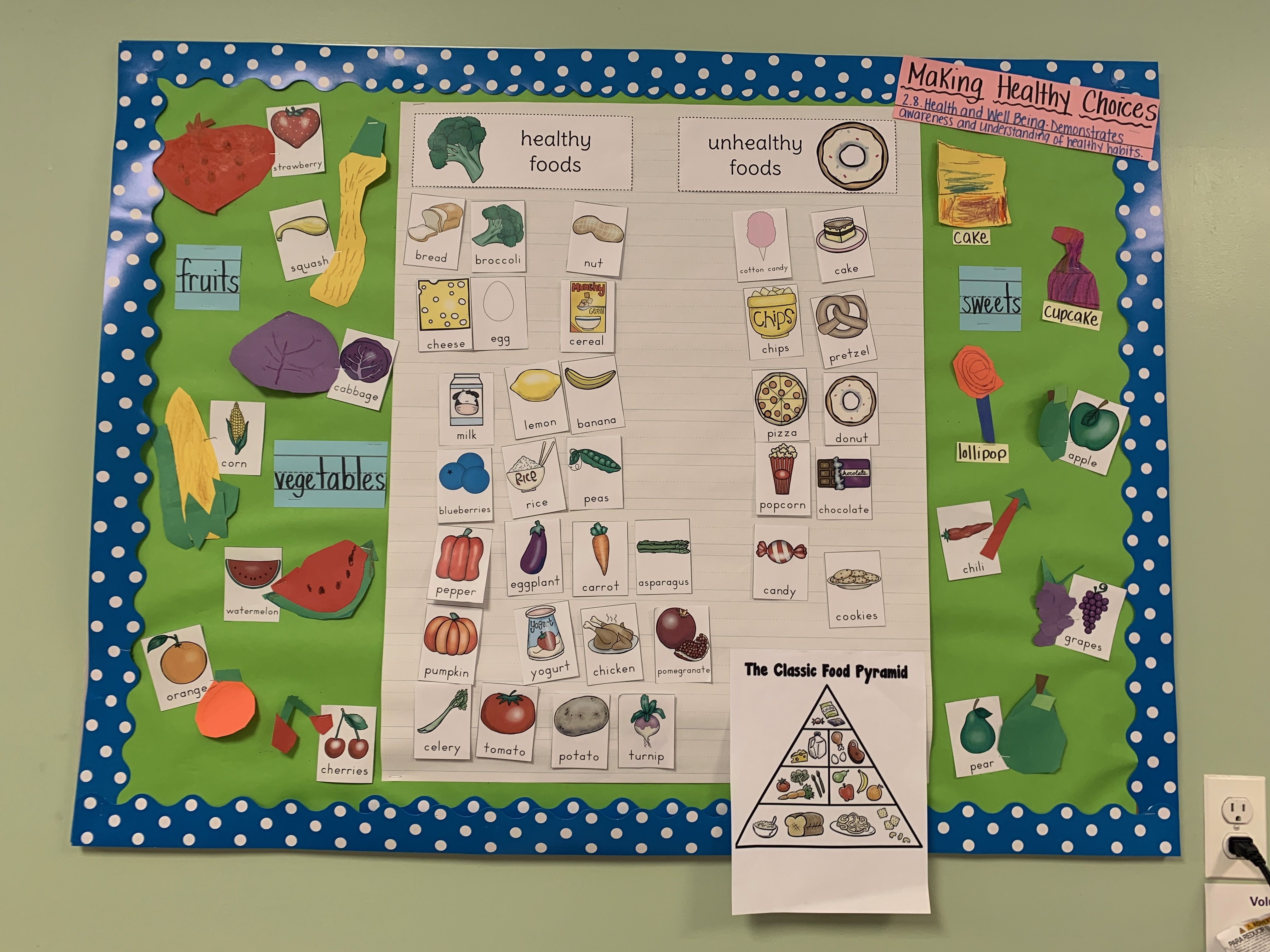 Pin By Shelby Pinkerton On Pre K Nutrition