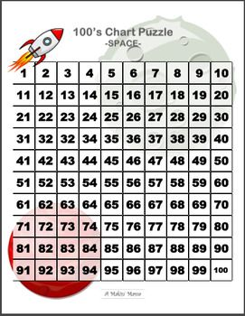 100's Chart Puzzle Packet - Space!100's chart puzzles are a fun way to encourage number recognition (1-100) for younger elementary age students.This product contains the following pages:- Themed 100's Chart Blank (With Additional Blank for Planet Puzzle)- Teacher's Answer Keys (Comet 1, Comet 2, Space Ship, and Planet)- Puzzle InstructionsThis product is intended for personal or single classroom use only.