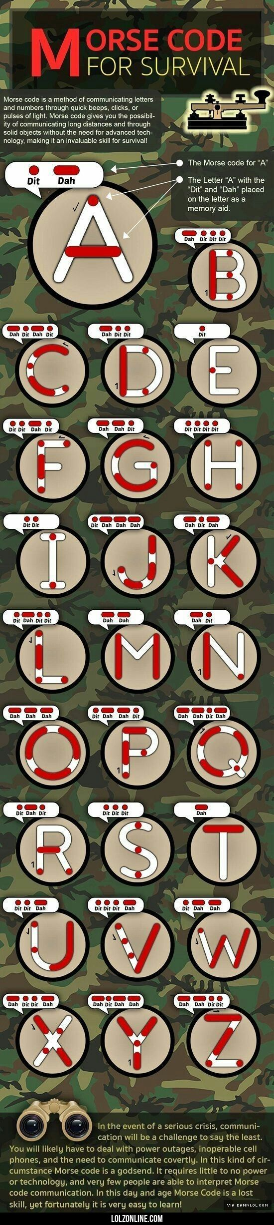 Morse Code For Survival #lol #haha #funny