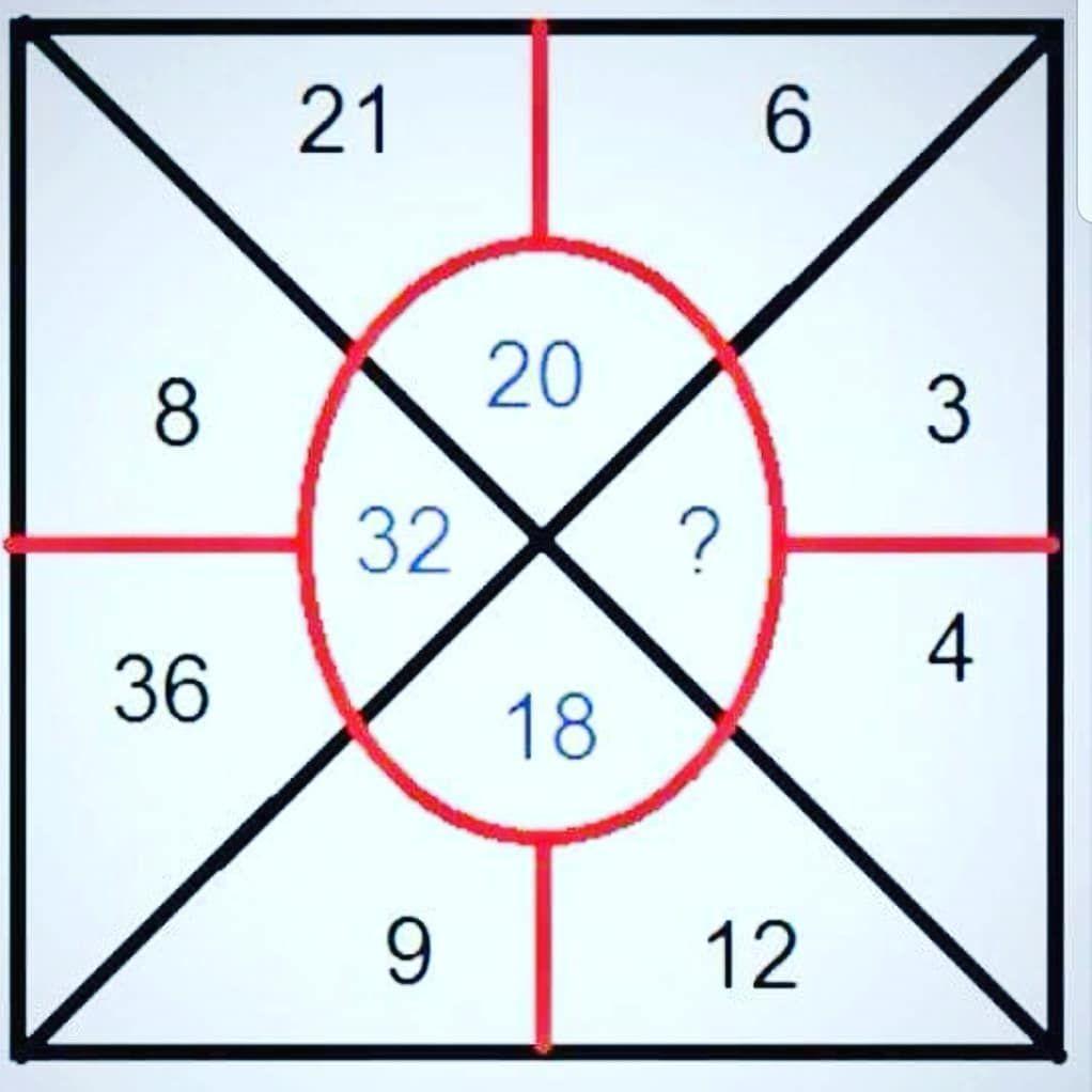 Instagram Post Added By Algaz Wa Ga6awi الذكي يقول شنو الرقم في علامة الاستفهام حسابي ألغاز و غطاوي ل Number Puzzles Math Puzzles Brain Teasers Maths Puzzles