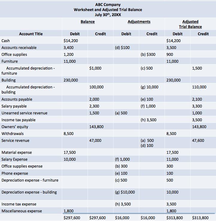 35++ Adjusted qualified education expenses worksheet Live