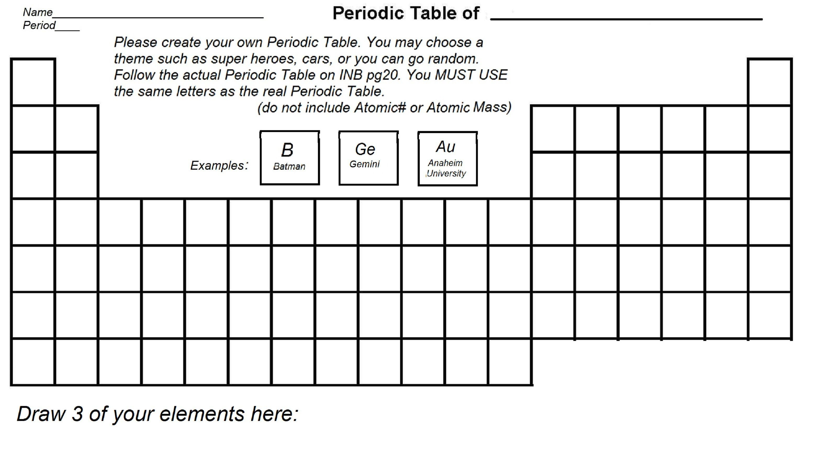 Blank Periodic Table With Elements Blankperiodictable