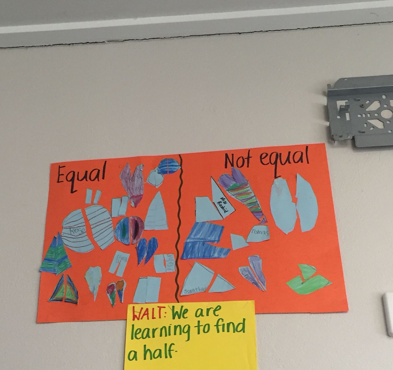 Equal Not Equal Fractions In Kindergarten What Does Half