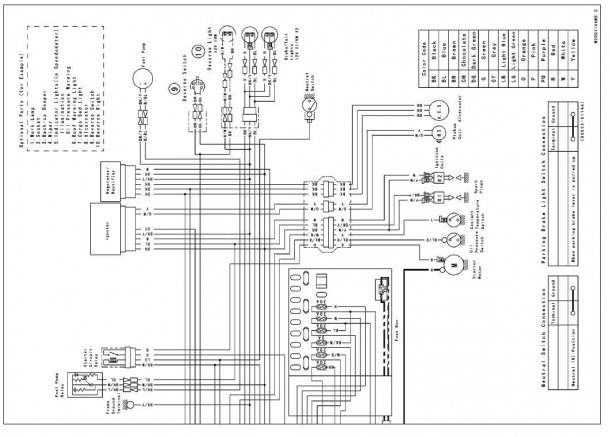 Kawasaki Mule 4010 Wiring Diagram | Kawasaki mule, Kawasaki, Auto repair  estimates Pinterest