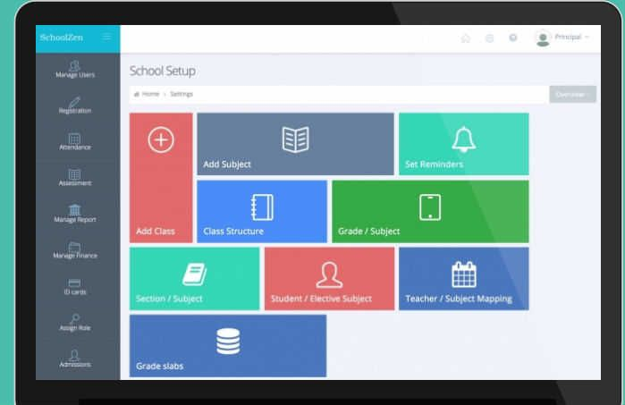 Student Information System Software Market is touching new