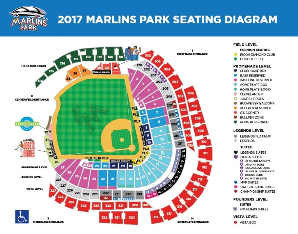 Marlins Park Seating Chart Seating Charts Marlins Phillies