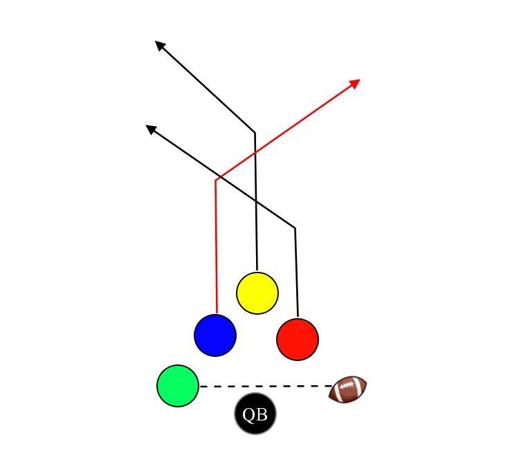 5v5 Flag Football 5 On 5 Flag Football Flag Football Plays Flag Football Drills