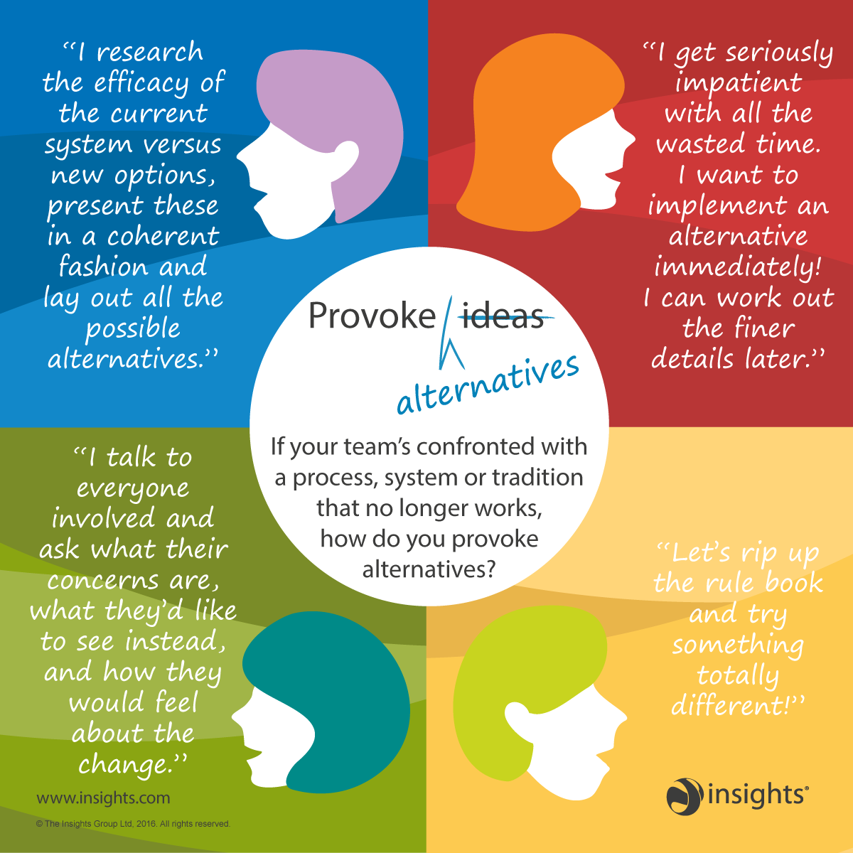Use Insights Discovery Colour Energies To Provoke