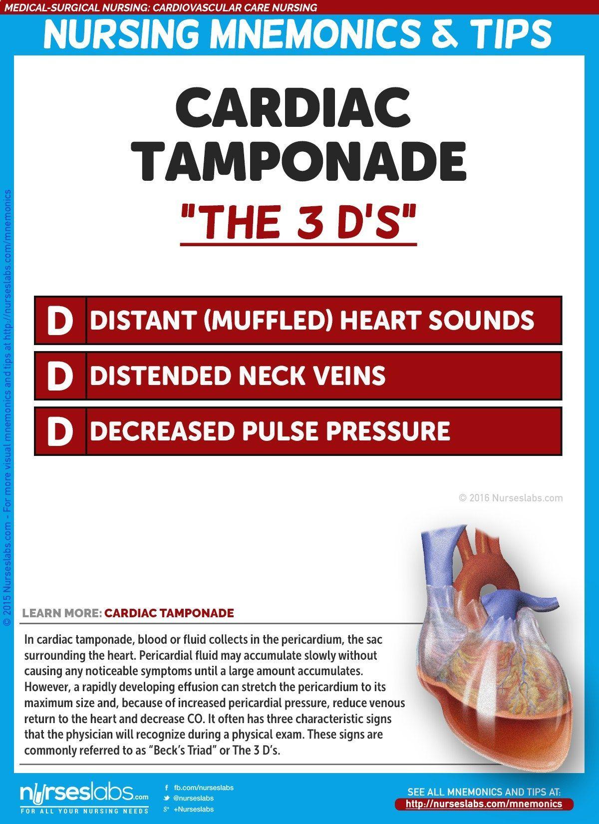 "The ""3 D's"" Cardiac Tamponade (Beck's Triad) #cardiovascular"