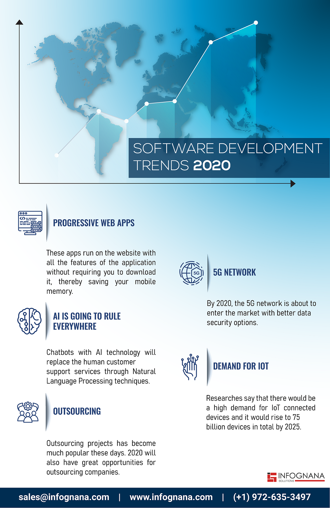 Leading Software Development Company Software