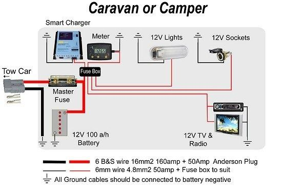 caravan battery wiring diagram wiring diagram rh blaknwyt co Camper Battery Wiring Diagram RV Dual Battery Wiring Diagram