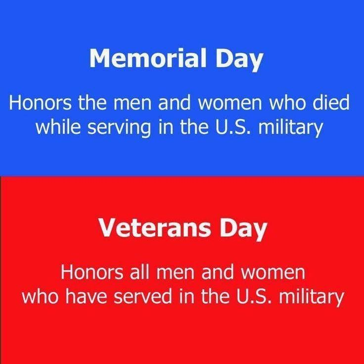 Pin by Scott Bradley on Misc. | Memorial day, Veterans day ...