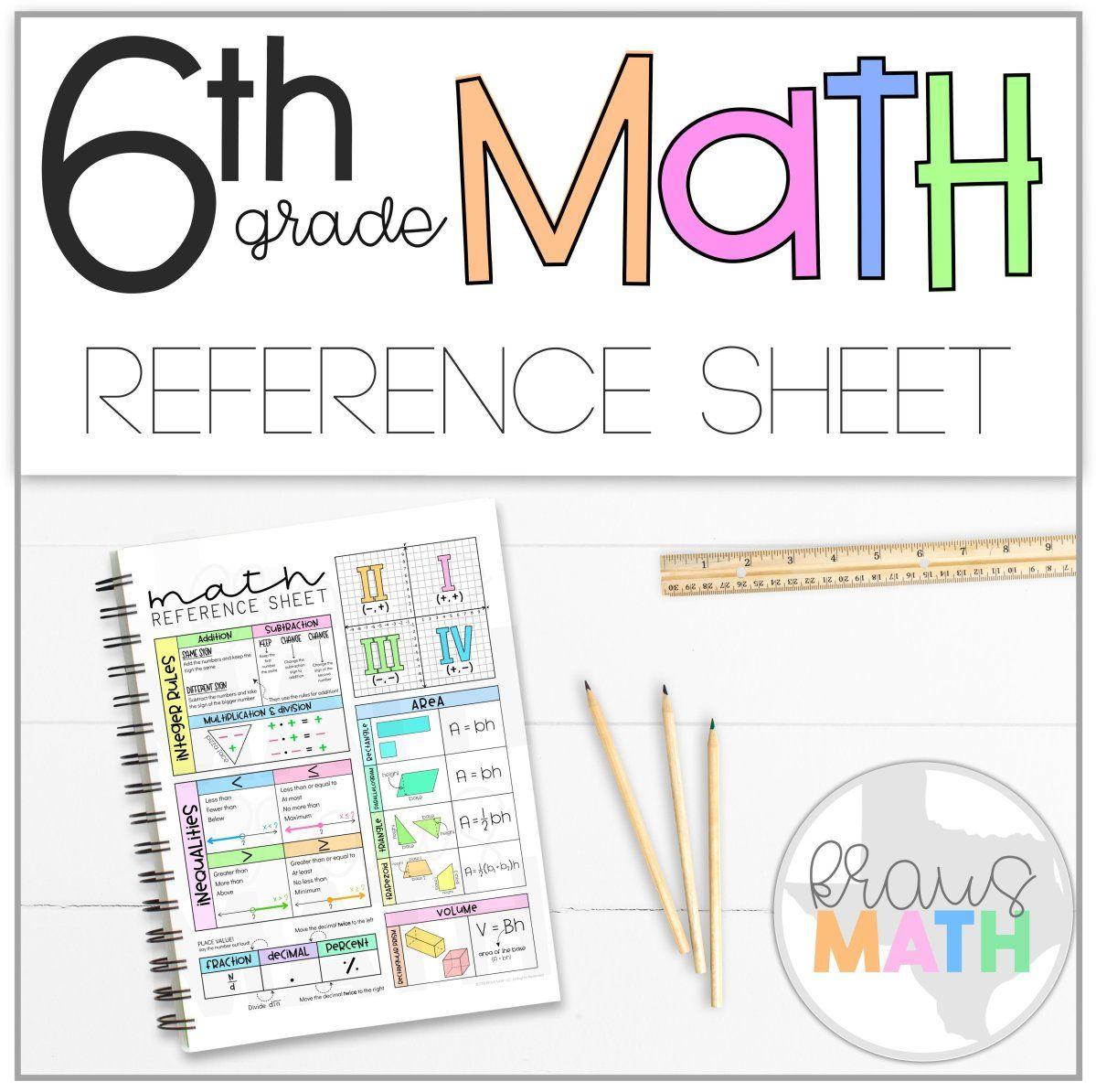 6th Grade Math Reference Sheet Math reference sheet