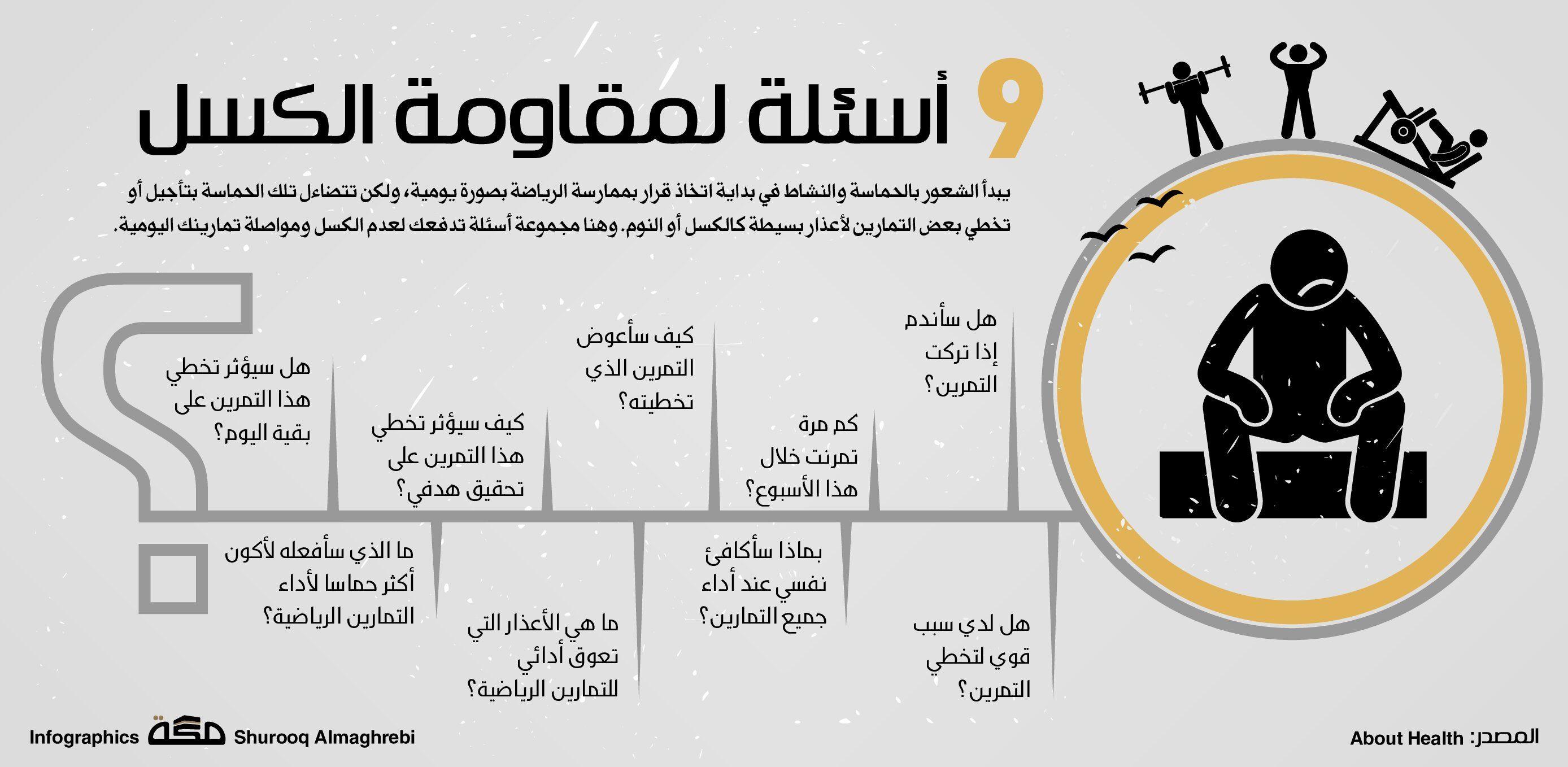 9 أسئلة لمقاومة الكسل صحيفة مكة انفوجرافيك تطويرالذات Infographic Travel Boarding Pass