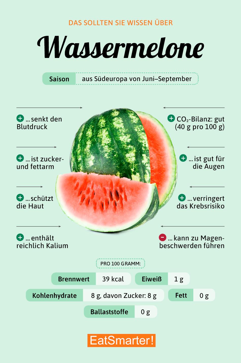Ist Wassermelone Gesund