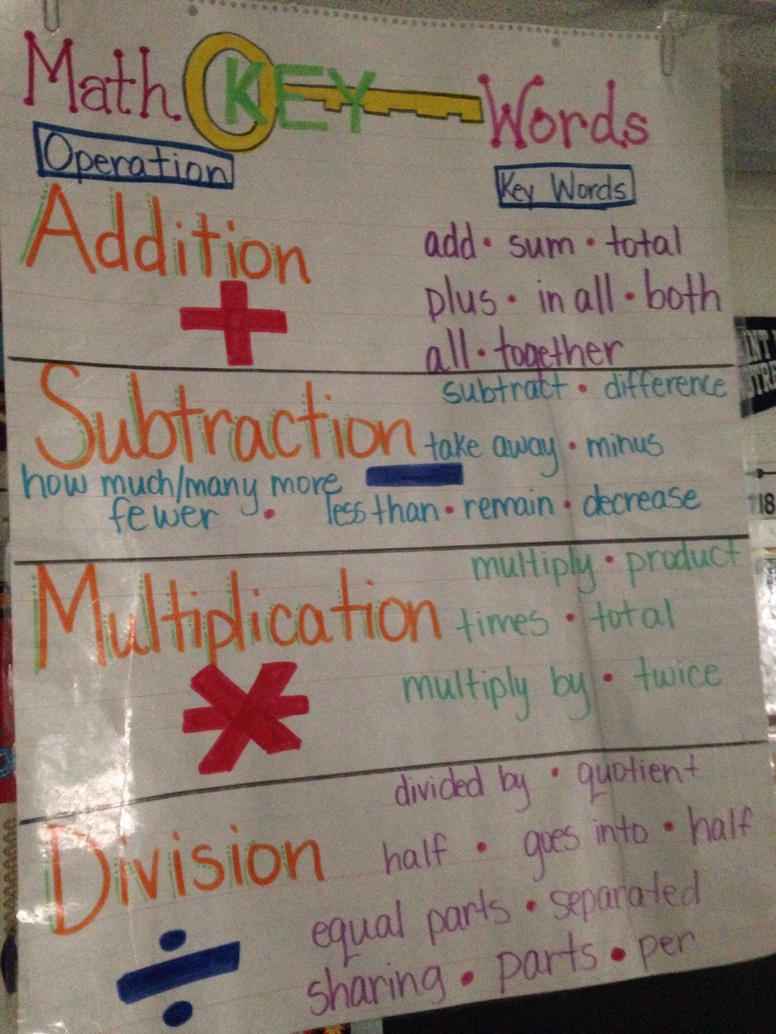 Key Words For Math Operations