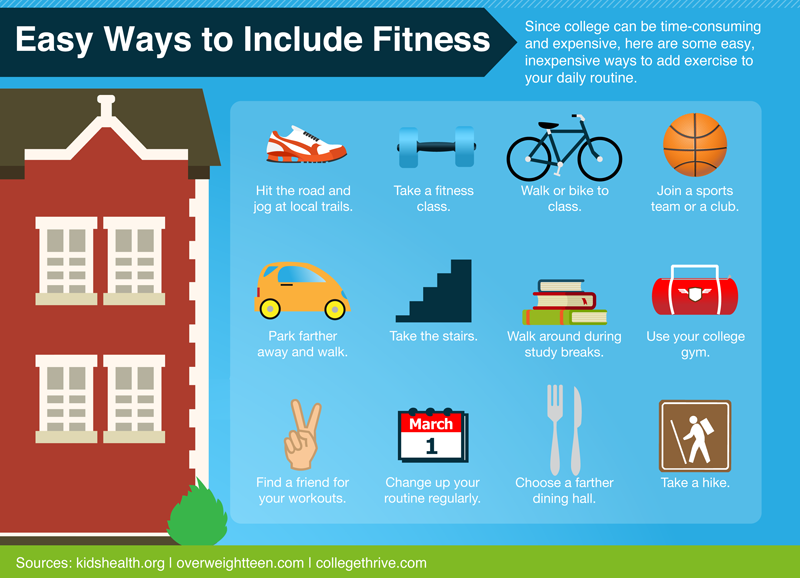 Easy Ways To Include Fitness Infographic Fitness