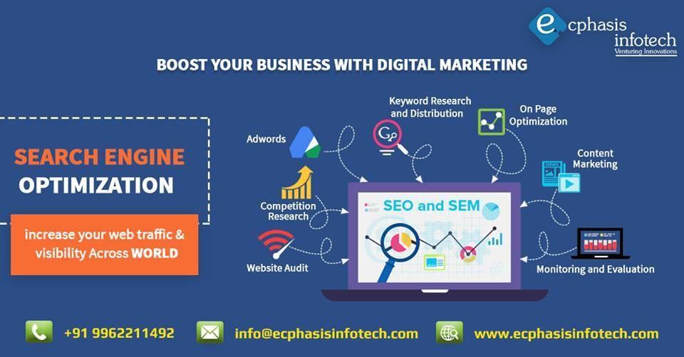 Web Designing Company In Chennai Website Development Company Ecommerce Website Development Digital Marketing Company