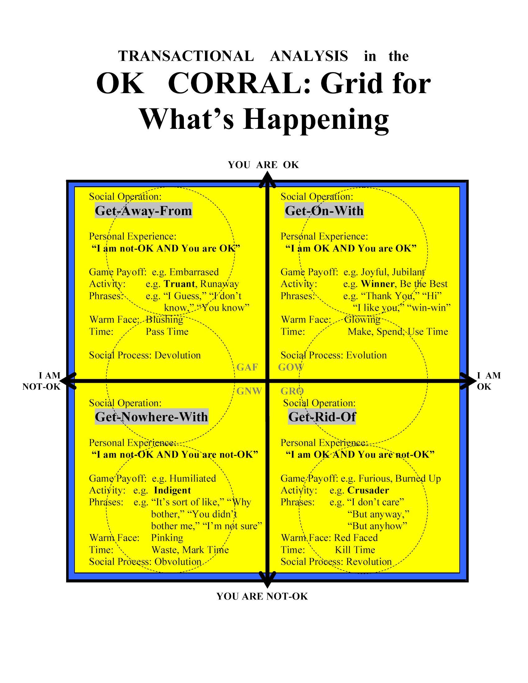 Okcorral  Psychology  Psychology Counseling Counseling Activities Okcorral Counseling Worksheets Counseling Activities Self Reflection Essay  Health Psychology Self Improvement