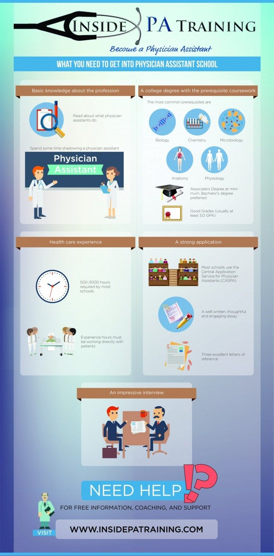 infographic what you need to get into pa school