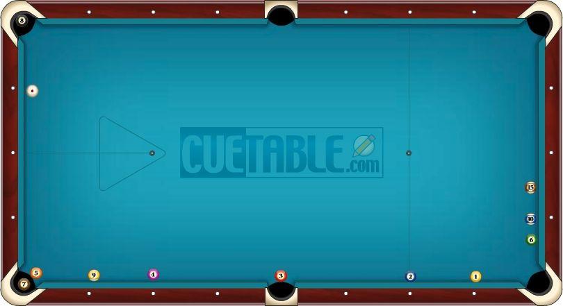 ➤ Diagram Top Pool Table Diagram