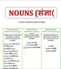 hindi worksheets for grade 2 – domiw rze info likewise UpToSchoolWorksheets for Cl 1 Cl 2 Cl 3 Cl 4 Cl 5  KG in addition Kendriya Vidyalaya  Gachibowli also  furthermore Worksheets Language A Grammar In Of Hindi For Cl 3 Cbse 0 together with Printable maths worksheets for cl 5 cbse   Download them or print further Pin by Mini on hindi grade 4 worksheets t Hindi in addition Kendriya Vidyalaya Chenani further  as well hindi worksheets for grade 1 free printable   Google Search together with Free Fun Worksheets For Kids  2015 in addition Hindi Worksheets For Grade 3 Icse   worksheet ex le together with free  prehension worksheets for grade 5 – balaicza also  together with Kendriya Vidyalaya  Gachibowli as well . on hindi worksheets for grade 4