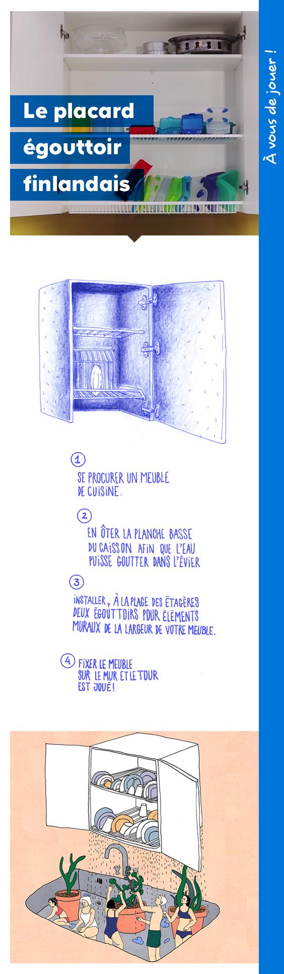 Elegant Vous En Avez Assez De Voir Su0027entasser Votre Vaisselle à Côté De Lu0027évier ?  Voici Lu0027astuce Cuisine Qui Devrait Vous Plaire: Le Placard égouttoir  Finlandais.
