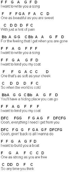 I Want To Write You A Song With Images Flute Sheet Music