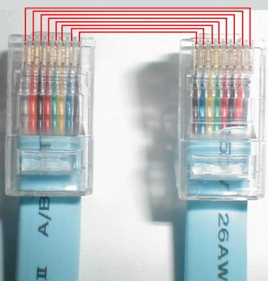 Cisco RJ45 Connector in 2019 Computer network