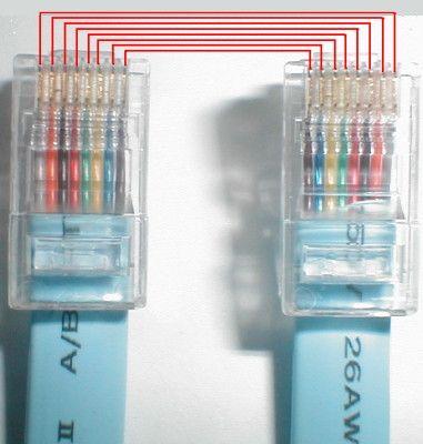 PinkandRedHairAnimeCharacters2 likewise 414401603184322375 besides  on python security wiring diagram